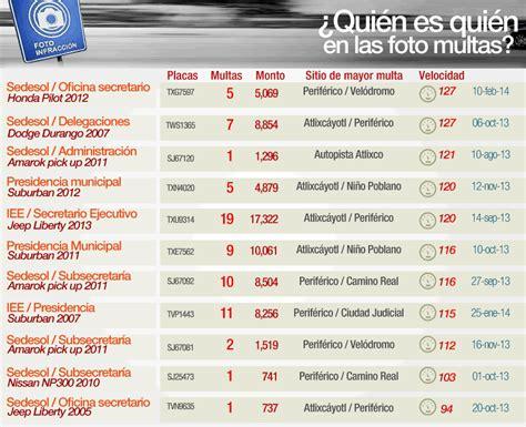 reglamento transito edo mex 2016 a toda velocidad captan a veh 237 culos del estado y municipio