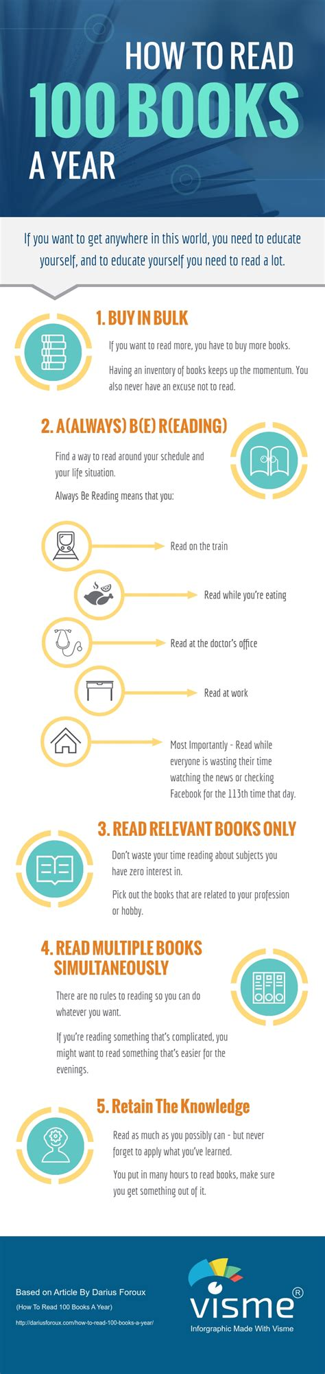 100 picture books how to read 100 books a year infographic darius foroux
