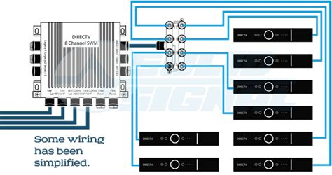 home run cable wiring wiring diagram with description