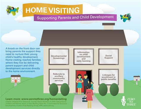 reaching families where they live supporting parents and