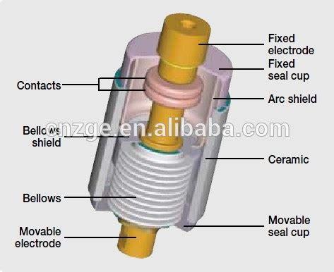 vacuum interrupter 24kv vs1 vacuum interrupter for vacuum circuit breaker