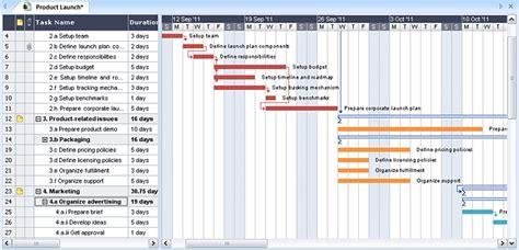 project management software matchware mindview