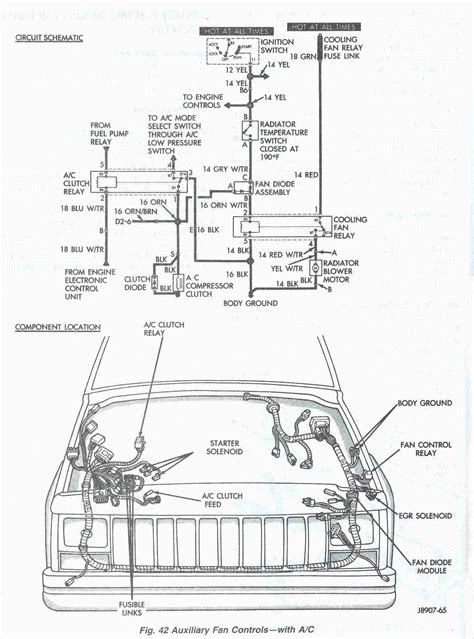 1992 jeep ignition wiring wiring diagram manual