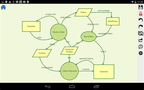 images of a diagram drawexpress diagram android apps on play