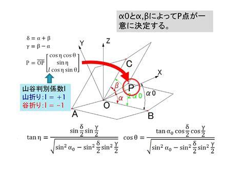 行ってきました 第15回 折り紙 の科学 数学 教育研究集会 aero iki
