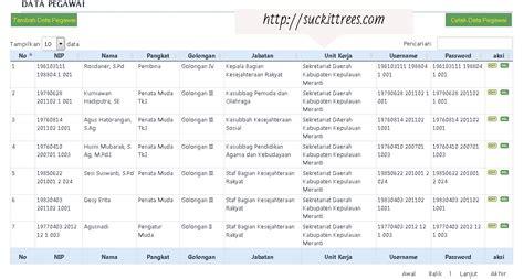 source code sistem informasi surat perintah perjalanan mysql tutorial komputer