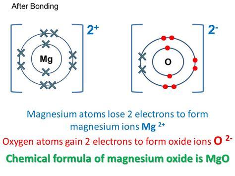 particle diagram of magnesium oxide magnesium oxide diagram wiring center