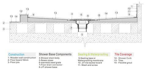 Shower floor tray,shower base,tileable shower floor pan