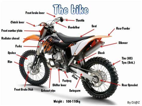 motocross bike parts motocross bike parts description l une de mes passions