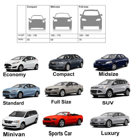 Two Car Garage Dimensions by How Important Is Having A Garage In Los Angeles