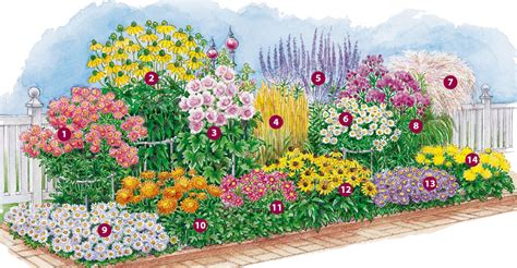 garten 4 jahreszeiten hohe stauden als sichtschutz garden to grow