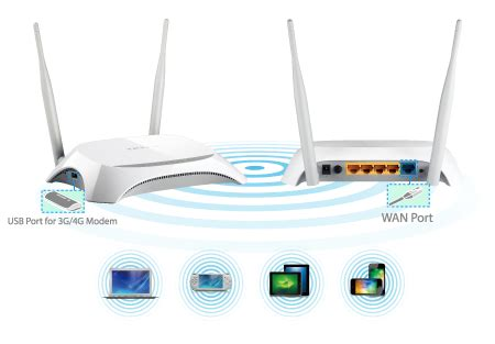 New Produk Router 3g 4g Tp Link Tl Mr3020 Sudah Upgrade Support Zte jual tp link 300mbps mr 3420 router wireless 3g 4g usb modem support afortech computer