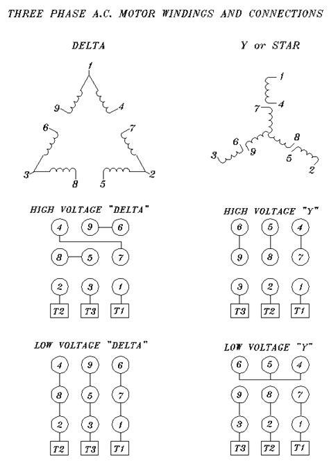 3 phase motor wiring diagram 9 leads 36 wiring diagram