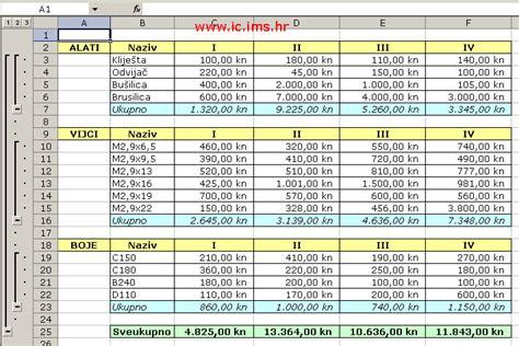 Auto Outline In Excel by Strukturiranje Ili Struktura Tablice Outline Excel Table