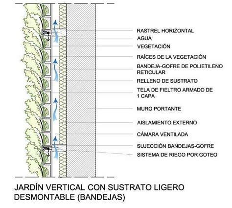 vertical garden section muros verdes ecoarq manualidad green roofs