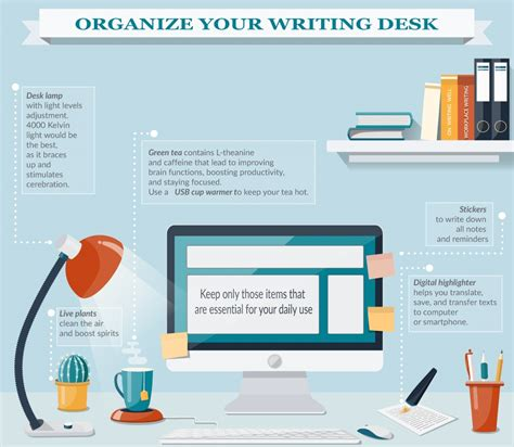 How To Keep Your Desk Organized A Step By Step Guide For Home Workplace Organization Live Write Thrive