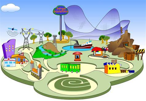 preguntas para geografia economica parque econ 243 mico de m 233 xico inegi didactalia material