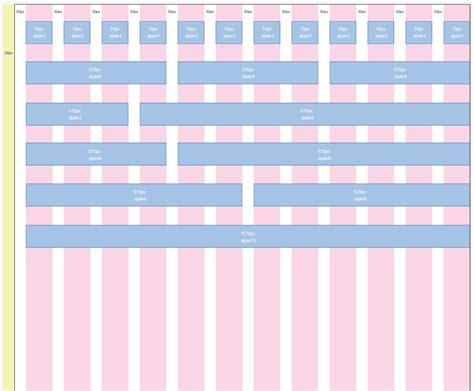 Grid Layout Bootstrap Ui Ux Design Cheatsheet Resources Pinterest Template Grid Website Grid Template