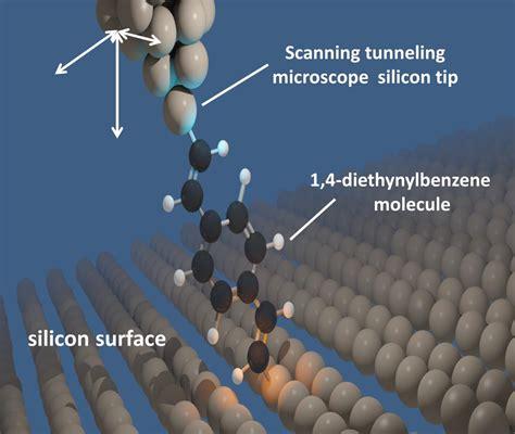 Single molecule imaging for women