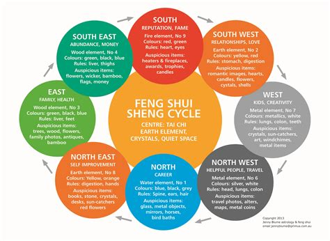 feng shui office colors how feng shui colors home office color is one of the
