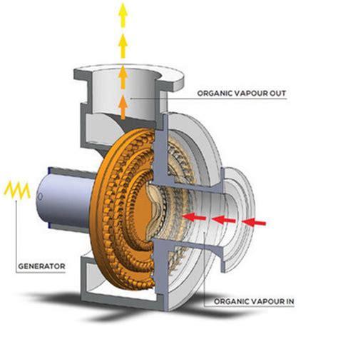 Tesla Turbine Animation Tesla Turbine Turbines Design Power