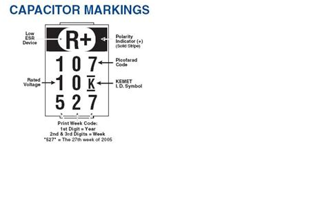 capacitor markings kemet capacitor markings 28 images attachment browser kemet capacitor markings jpg by kemet