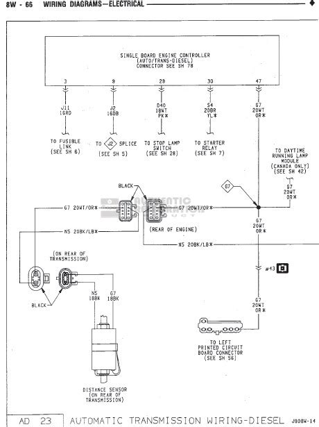 2009 dodge ram wiring diagram fuse box and wiring diagram