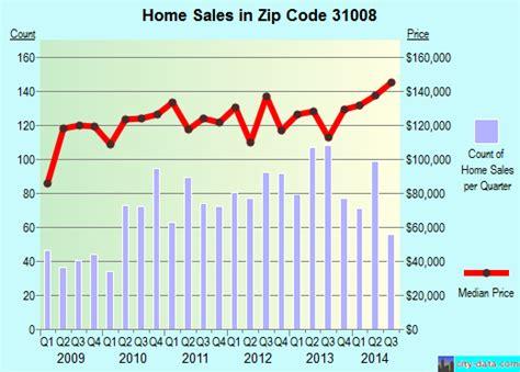 31008 zip code byron profile homes