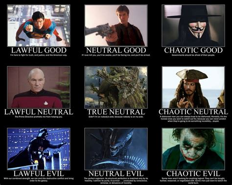 Alignment Chart Meme - alignment