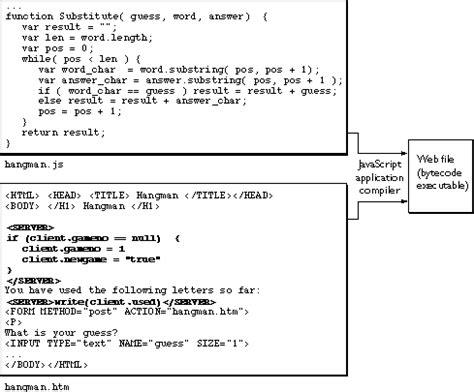 javascript tutorial server side client side javascript guide
