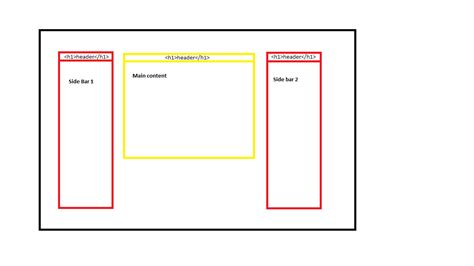 email layout php html how to created this type of layout correctly