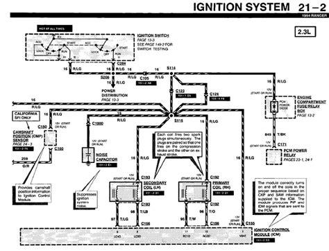 thunderbird wiring schematic wiring diagram networks