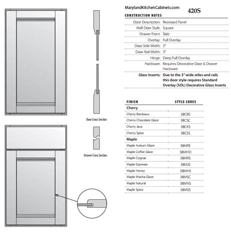 kitchen cabinets specifications kitchen cabinets specifications premium kitchen cabinets