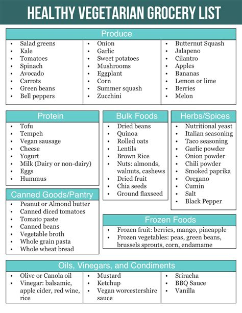 best 25 keto shopping list ideas on pinterest keto food list
