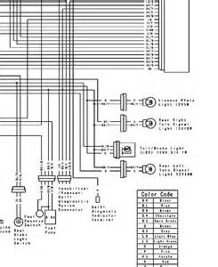 help need 05 636 wiring diagram info zx forums
