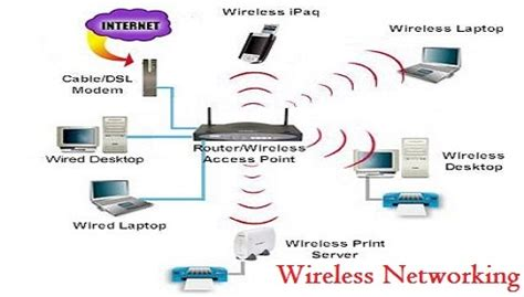 mobile wireless network wireless mobile networking assignment help computer