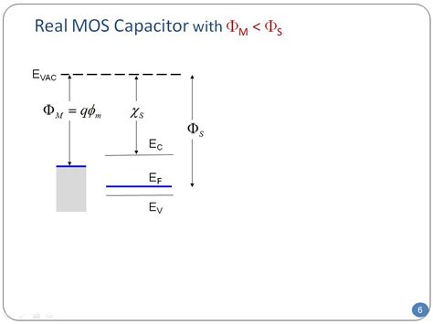 project on capacitor ppt mosfet capacitor ppt 28 images capacitor depletion formula 28 images 3673 mosfet mos