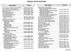 4 0 torque specs jeep forum