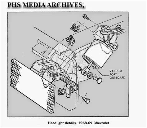em  chevy impala electrical wiring diagram manual