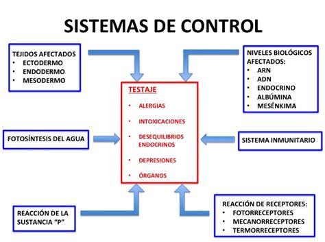 sistema de control de formularios centro de naturologia holistica sistemas de control