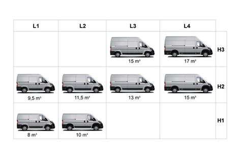 peugeot expert dimensions technical information