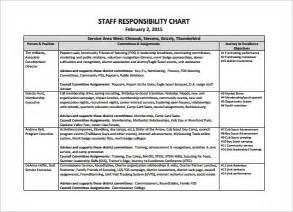 roles and responsibilities template doc 1069811 doc638476 roles and responsibilities