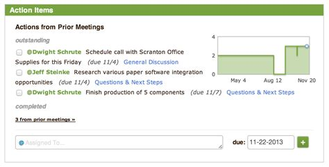 Daily Scrum Meeting Template 3 Best And Professional Templates Daily Scrum Meeting Agenda Template