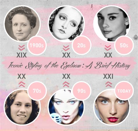 eyebrow fashions throughout the decades eyebrow history how they changed over the years