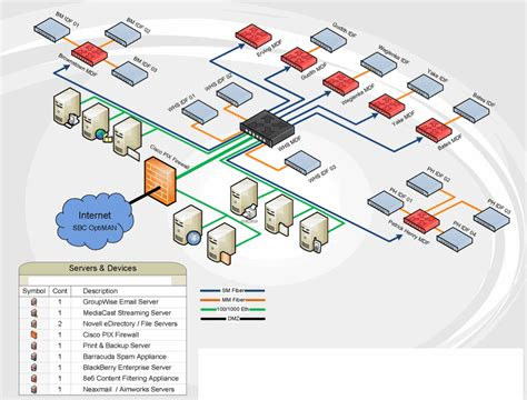 good home network design network diagrams highly rated by it pros techrepublic