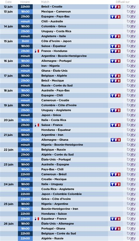 Coupe Du Monde Calendrier Diffusion Coupe Du Monde 2014 Le Calendrier Des
