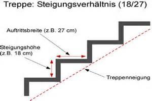 treppe steigung steigungsverh 228 ltnis einer treppe treppensteigung berechnen