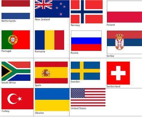 flags of the world countries printable with names home with lindsay olympics geography lesson plan