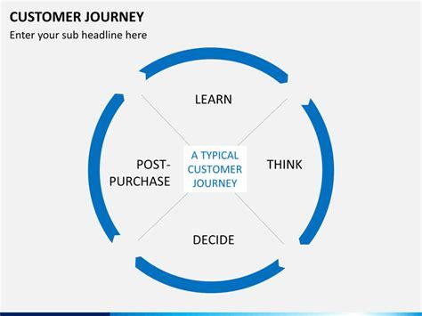 customer journey powerpoint template customer journey powerpoint template sketchbubble