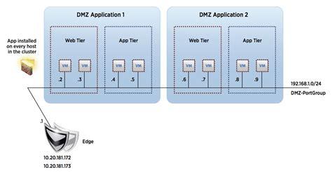 home network design dmz home network design dmz 28 images dual firewall dmz